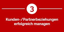 Mit API Lifecycle Management Kunden- und Partnerbeziehungen erfolgreich managen
